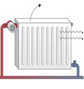 Radiateurs fonctionnement prix et calculer capacit - Prix radiateurs chauffage central ...