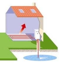 pompe chaleur eau eau fonctionnement et prix. Black Bedroom Furniture Sets. Home Design Ideas