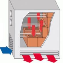chauffage accumulation electrique