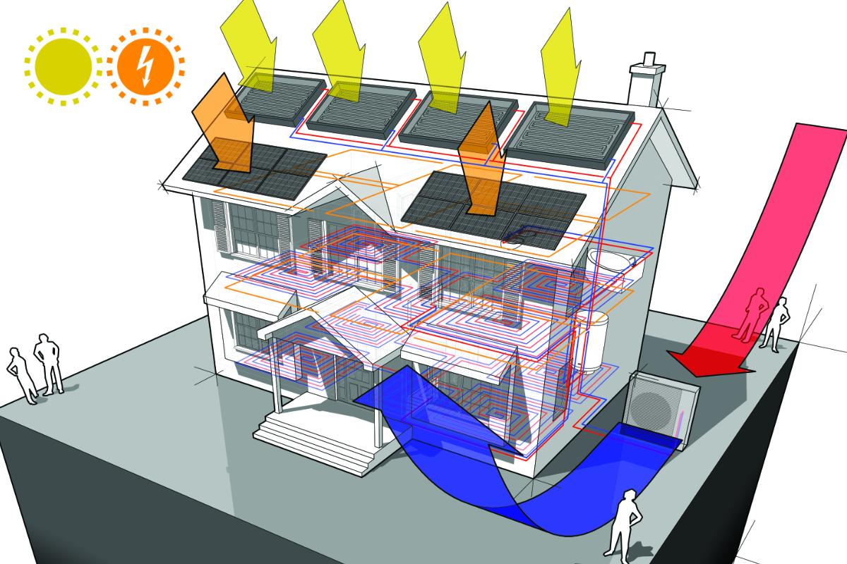 pompe a chaleur solaire